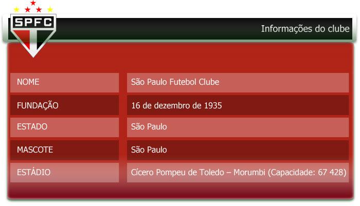 b03151f3453a9 O São Paulo Futebol Clube, como é conhecido hoje, nasceu no dia 16 de  dezembro de 1935, mas a história começa antes, em 1900, com o Clube  Atlético ...