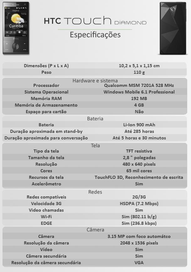 Tabela de especificações do HTC Touch Diamond
