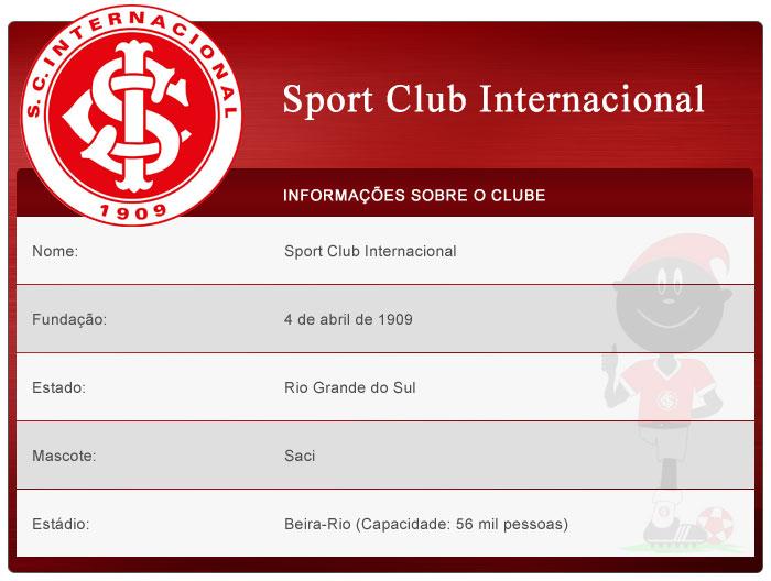 Dados do clube