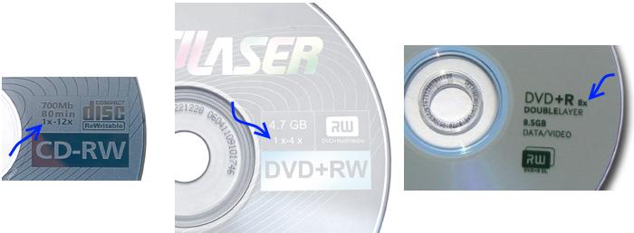 Mito o Verdad ¿Grabar CDs en máxima velocidad los daña?