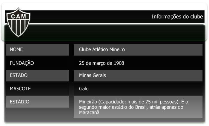 Ficha técnica do time