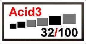 Desempenho do Acid3 obtido pelo IE9