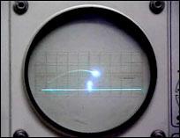 O Tênis para Dois, jogo feito com um osciloscópio.