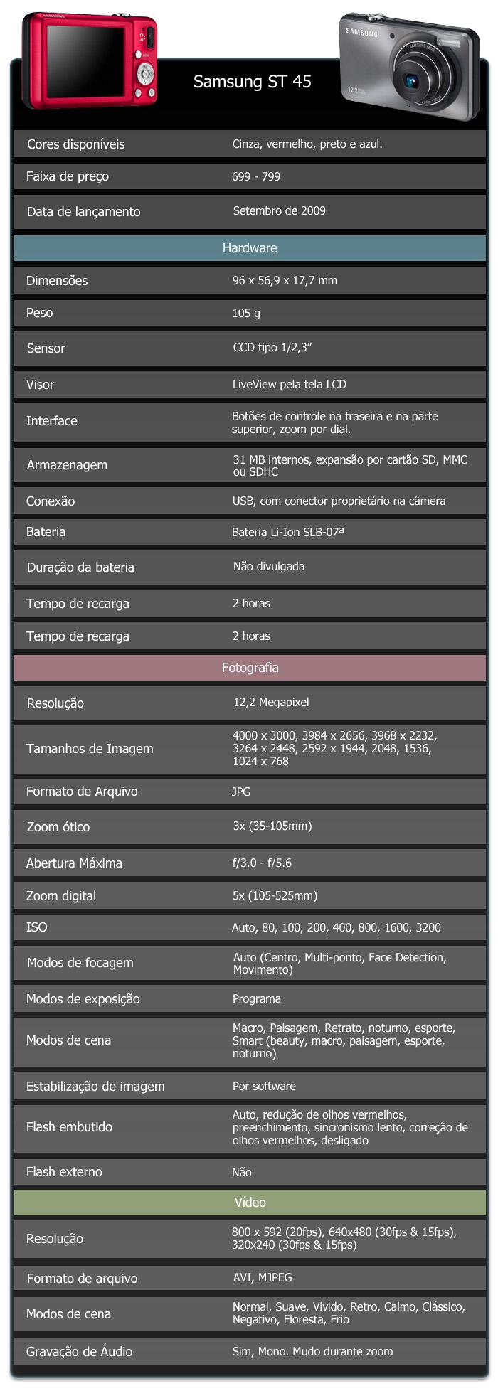 Especificações técnicas da Samsung ST 45