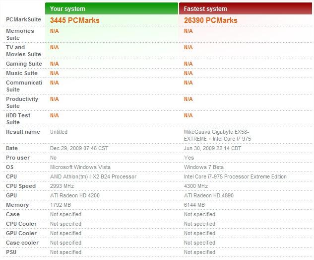 Captura de tela da comparação do HP Compaq 6005 Pro Minitower