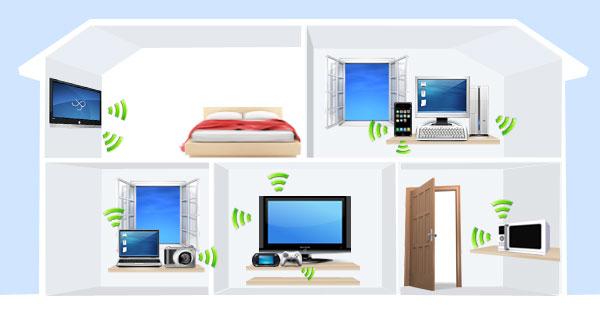 WHDI, solução wireless para sua casa