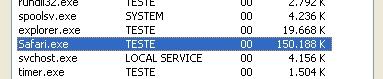 Consumo de memória  do Safari com sete abas abertas.