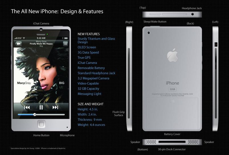 Mockup do iPhone 4G