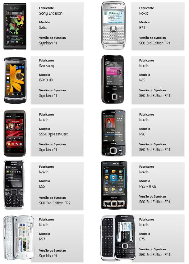 Alguns modelos de celulares e as versões do SO