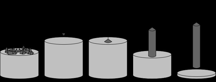 Processo de obtenção das barras de silício que serão fatiadas em wafers