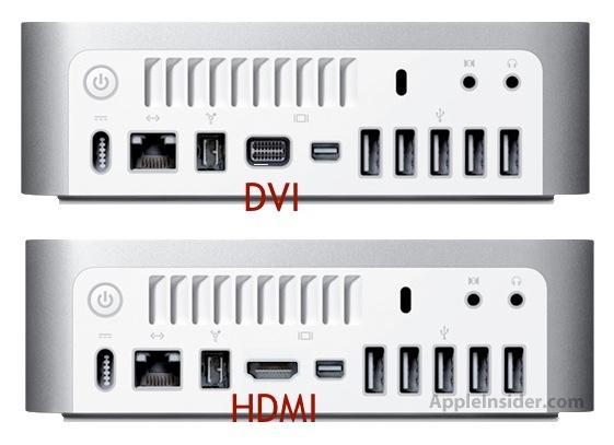 MacMini com HDMI
