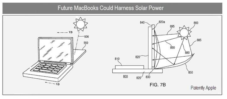 MacBook solar