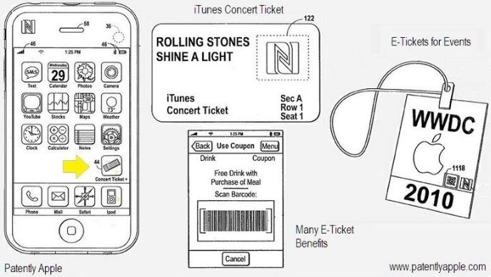 Patente da Apple sugere venda de entradas para concertos e eventos pelo iTunes