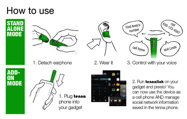 Usar é fácil, basta colocar o fone no ouvido e falar