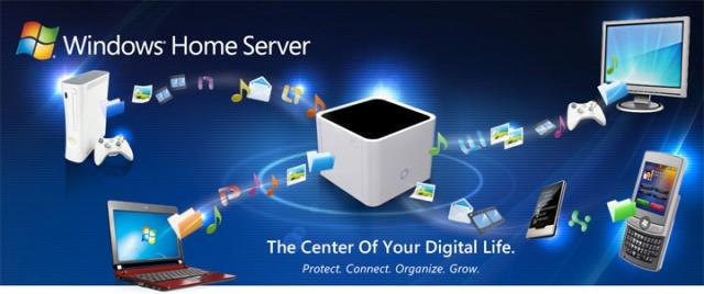 Backup de arquivos e acesso aos arquivos multimídia