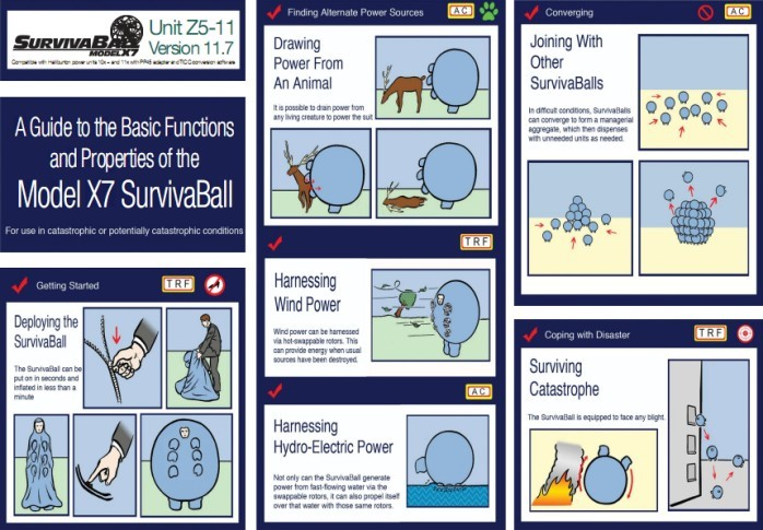 Manual de uso da SurvivaBall