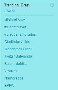 Trending Topics Brasil