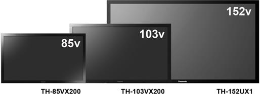 Compare o tamanho da TV com outras