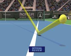 O Olho de Águia, usado no tênis.