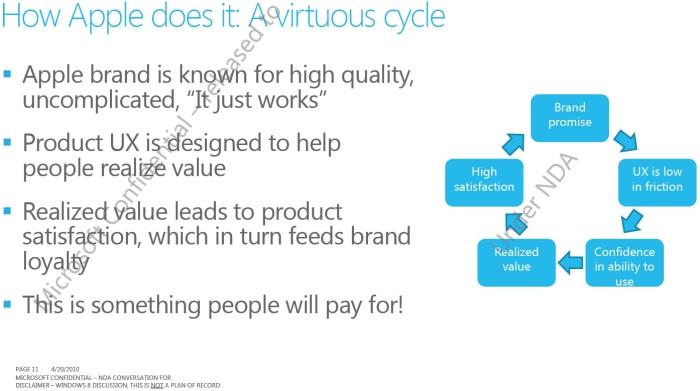 O slide que deixa clara a inspiração da Apple.