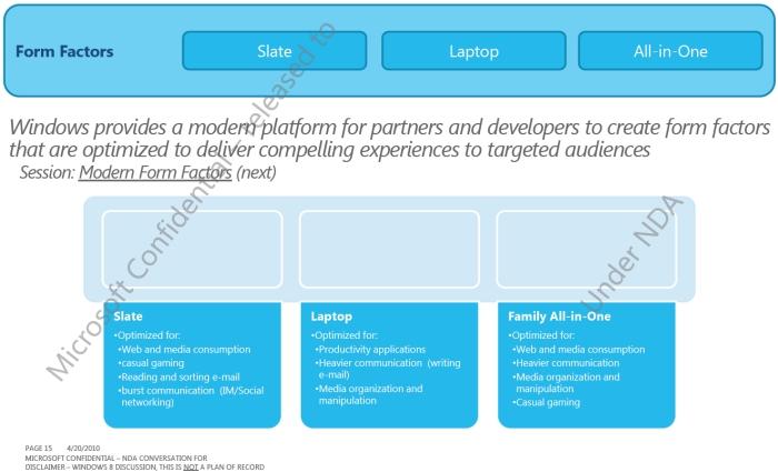Slides com detalhes da otimização para cada plataforma.
