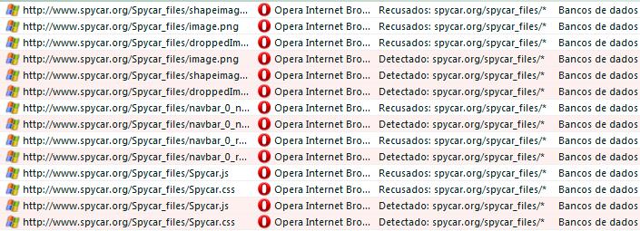 Lista de arquivos que devem ser bloqueados pelo antispyware no Spycar