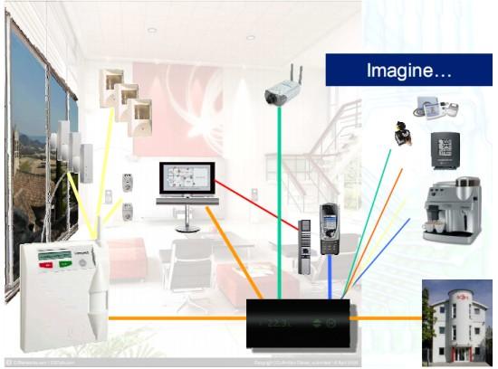 Imagine todos os equipamentos da sua casa integrados...