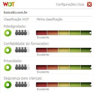 Classificação da extensão do Web of Trust