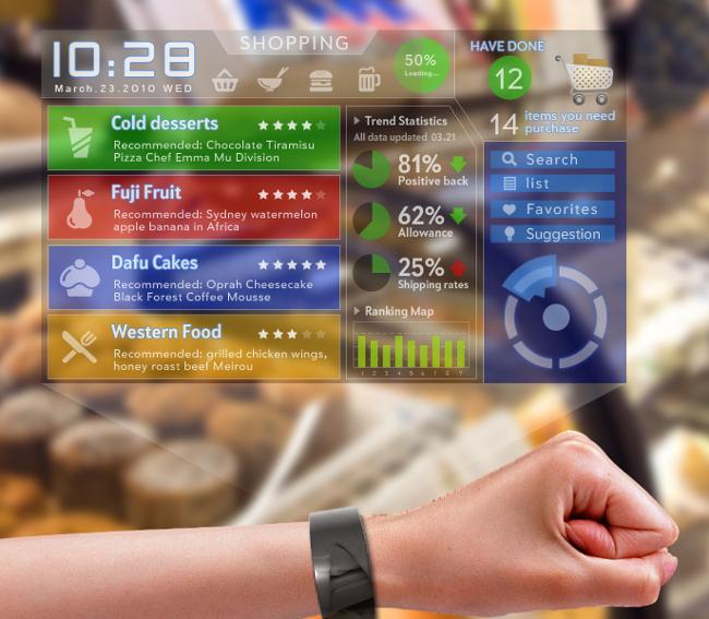 Até pulseiras têm projetos para se transformar em computadores! 35733