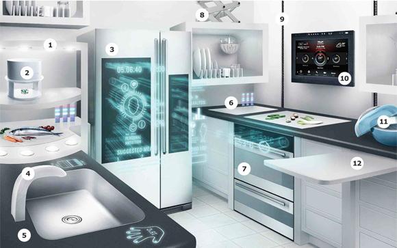 A cozinha do futuro.