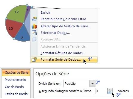 Organizar itens da segunda tabela por posição