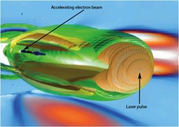 Imagem de um simulador de laser-plasma.