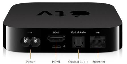 Novo aparelho Apple TV