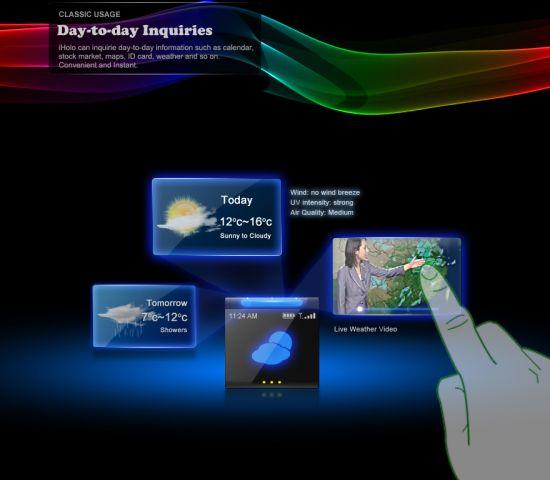 Controle os hologramas