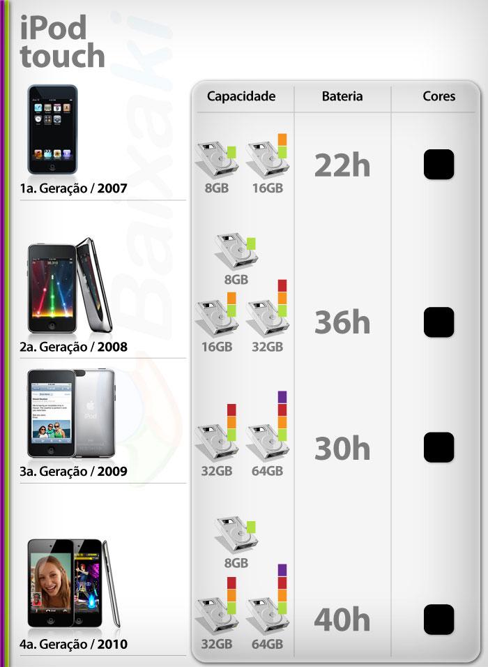 Um quase-iPhone.