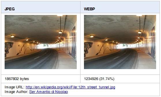 Comparação entre duas imagens.