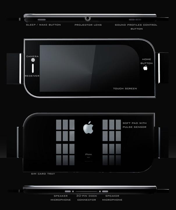 As funções do iPhone projetadas na palma da sua mão.
