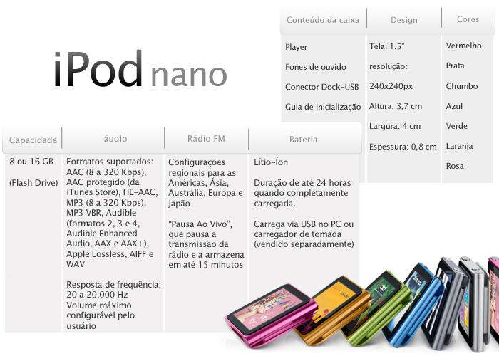 Especificações do iPod nano 6G.