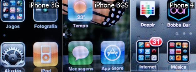Comparação de telas do iPhone.