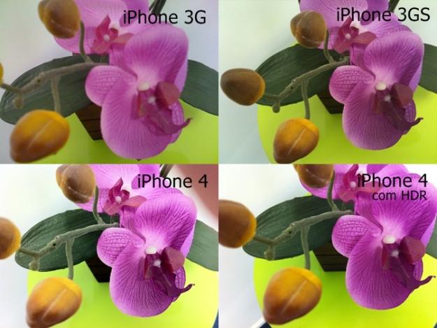 Comparativo com cada celular.