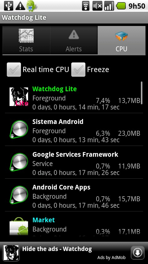 Watchdog Task Manager Lite
