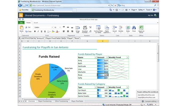 Imagem do Microsoft Excel 365 com arquivo hospedado na nuvem e edição participativa.