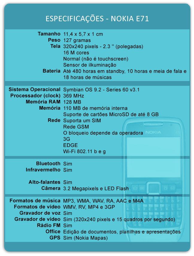 Tabela de especificações