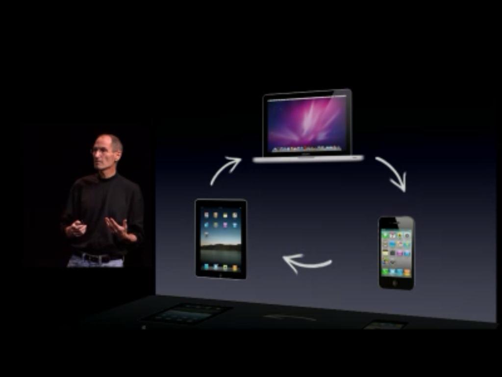 Evolução cíclica dos produtos Apple: computador, iPod, iPad, computador novamente!