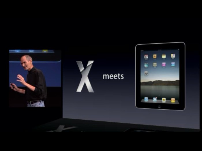Resumo do MacOS X Lion: o Mac encontrou o iPad!