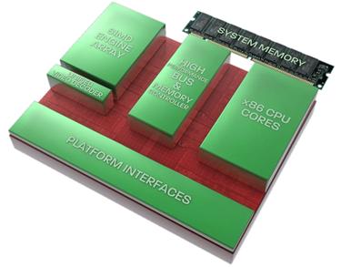 Esquemática da AMD sobre o Llano Fusion