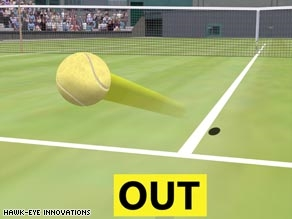 O Olho de Águia, utilizado no tênis.
