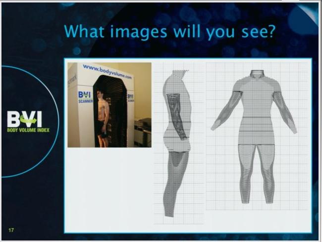 Escaneie seu corpo