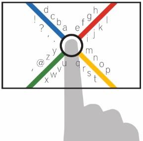 Método de digitação sem tirar o dedo da tela.