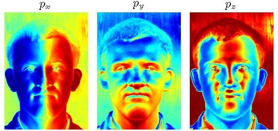 Fonte da imagem: Machine Vision Laboratory